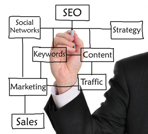 Keywords And Staying On Top